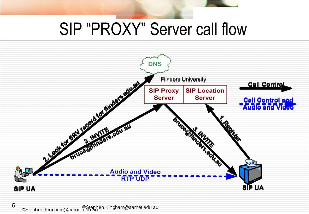 5 SIP PROXY Server call flow ©Stephen Kingham@aarnet.edu.au
