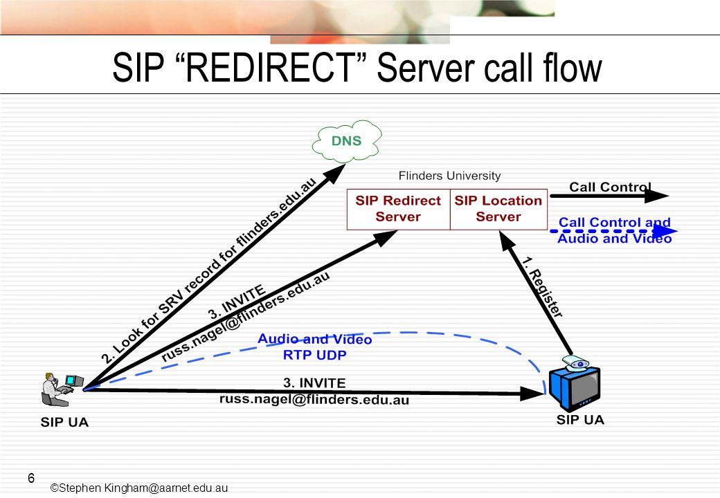 6 SIP REDIRECT Server call flow ©Stephen Kingham@aarnet.edu.au
