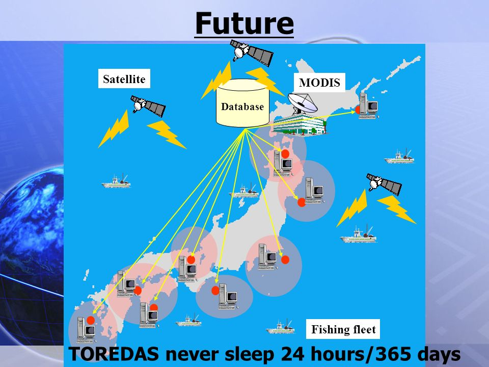 Database MODIS Satellite Fishing fleet Future TOREDAS never sleep 24 hours/365 days