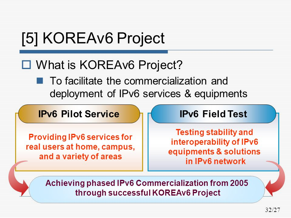 32/27 [5] KOREAv6 Project What is KOREAv6 Project.