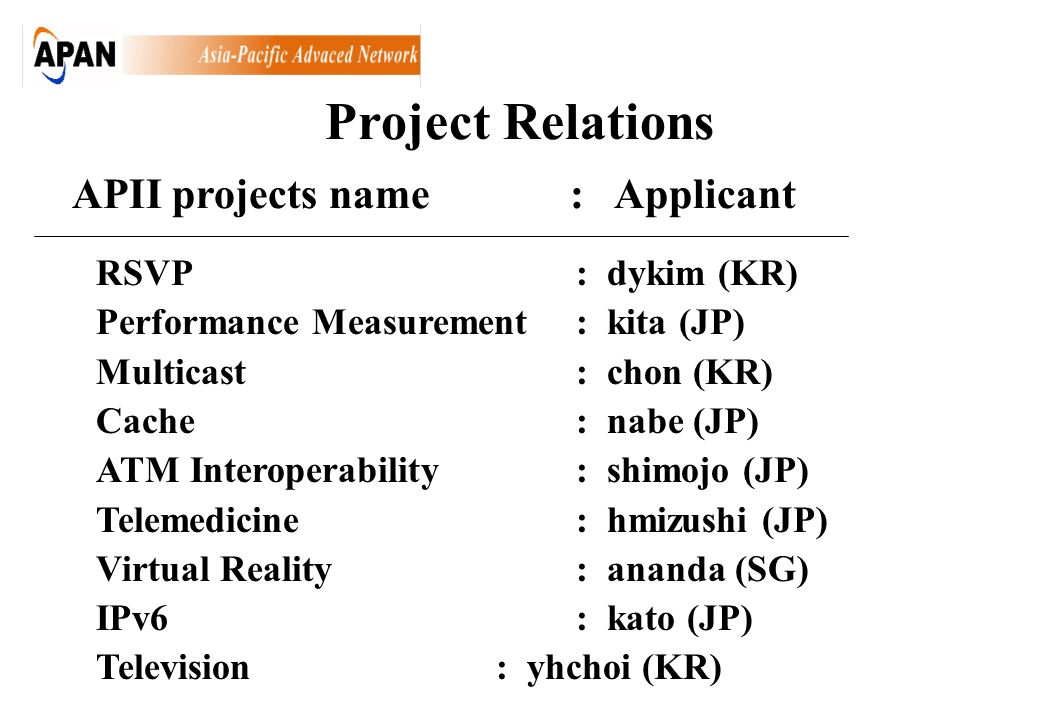 Project Relations APII projects name : Applicant RSVP : dykim (KR) Performance Measurement: kita (JP) Multicast : chon (KR) Cache : nabe (JP) ATM Interoperability : shimojo (JP) Telemedicine: hmizushi (JP) Virtual Reality : ananda (SG) IPv6: kato (JP) Television: yhchoi (KR)