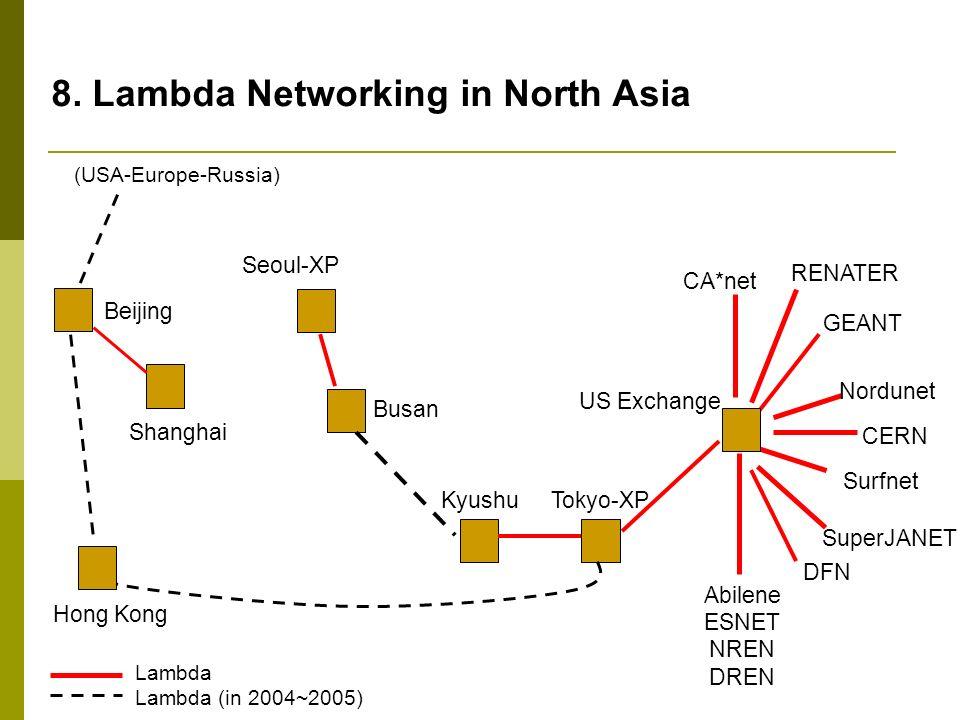 8. Lambda Networking in North Asia Lambda Lambda (in 2004~2005) CA*net GEANT Surfnet US Exchange Abilene ESNET NREN DREN CERN Shanghai Seoul-XP Busan