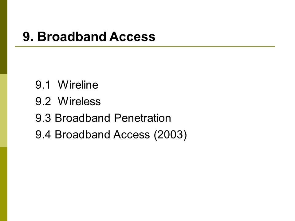 9. Broadband Access 9.1 Wireline 9.2 Wireless 9.3 Broadband Penetration 9.4 Broadband Access (2003)