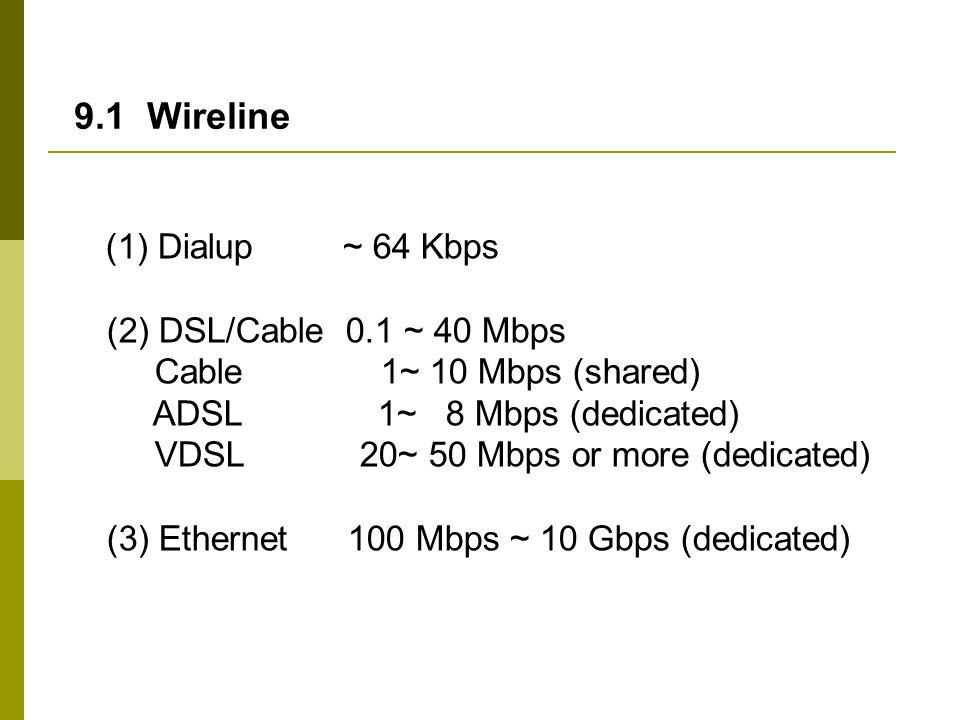 (1) Dialup ~ 64 Kbps (2) DSL/Cable 0.1 ~ 40 Mbps Cable 1~ 10 Mbps (shared) ADSL 1~ 8 Mbps (dedicated) VDSL 20~ 50 Mbps or more (dedicated) (3) Etherne