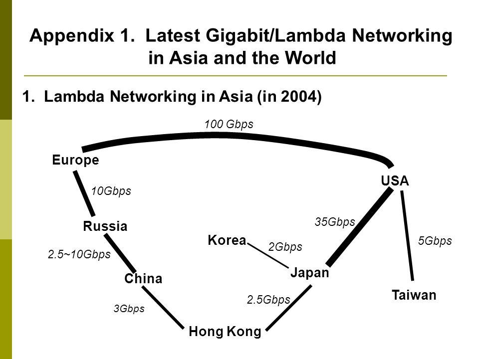 1. Lambda Networking in Asia (in 2004) Appendix 1. Latest Gigabit/Lambda Networking in Asia and the World Europe Russia China Hong Kong Korea Japan Ta