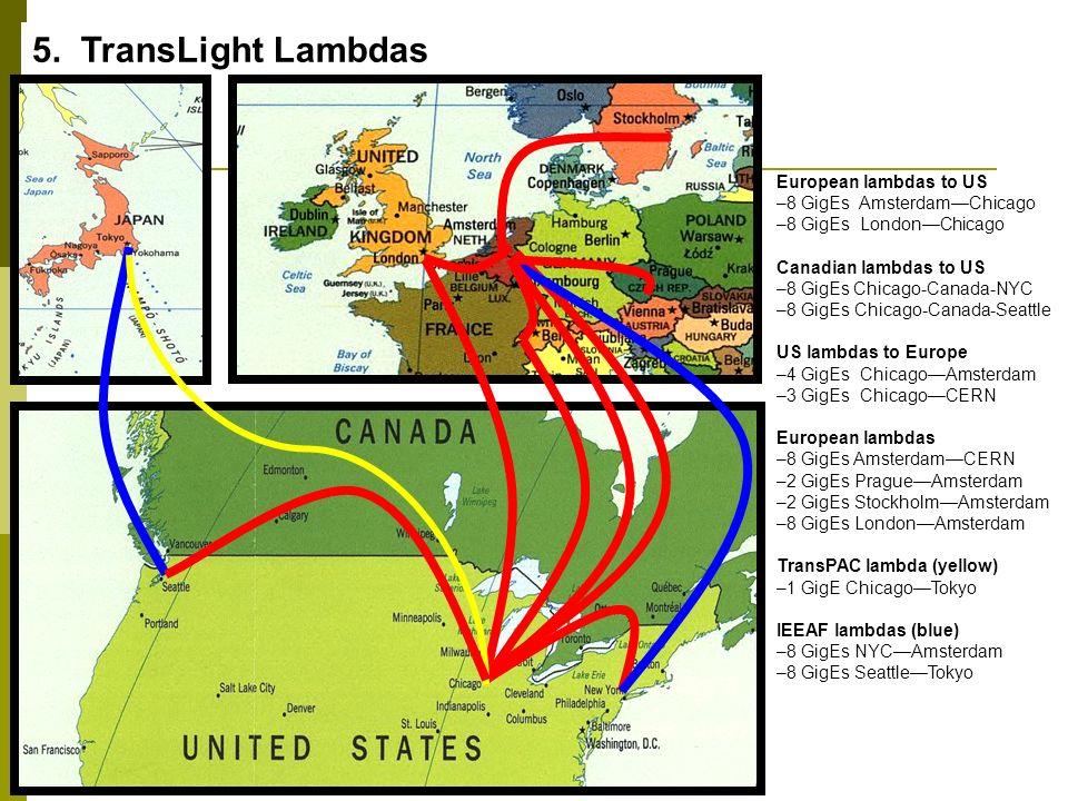 5. TransLight Lambdas European lambdas to US –8 GigEs AmsterdamChicago –8 GigEs LondonChicago Canadian lambdas to US –8 GigEs Chicago-Canada-NYC –8 Gi