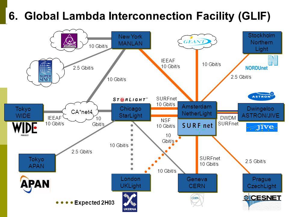 6. Global Lambda Interconnection Facility (GLIF) DWDM SURFnet Expected 2H03 10 Gbit/s SURFnet 10 Gbit/s SURFnet 10 Gbit/s IEEAF 10 Gbit/s Geneva CERN