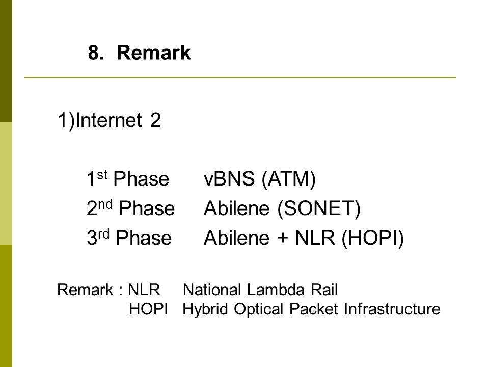 8. Remark 1)Internet 2 1 st Phase vBNS (ATM) 2 nd PhaseAbilene (SONET) 3 rd PhaseAbilene + NLR (HOPI) Remark : NLR National Lambda Rail HOPI Hybrid Op