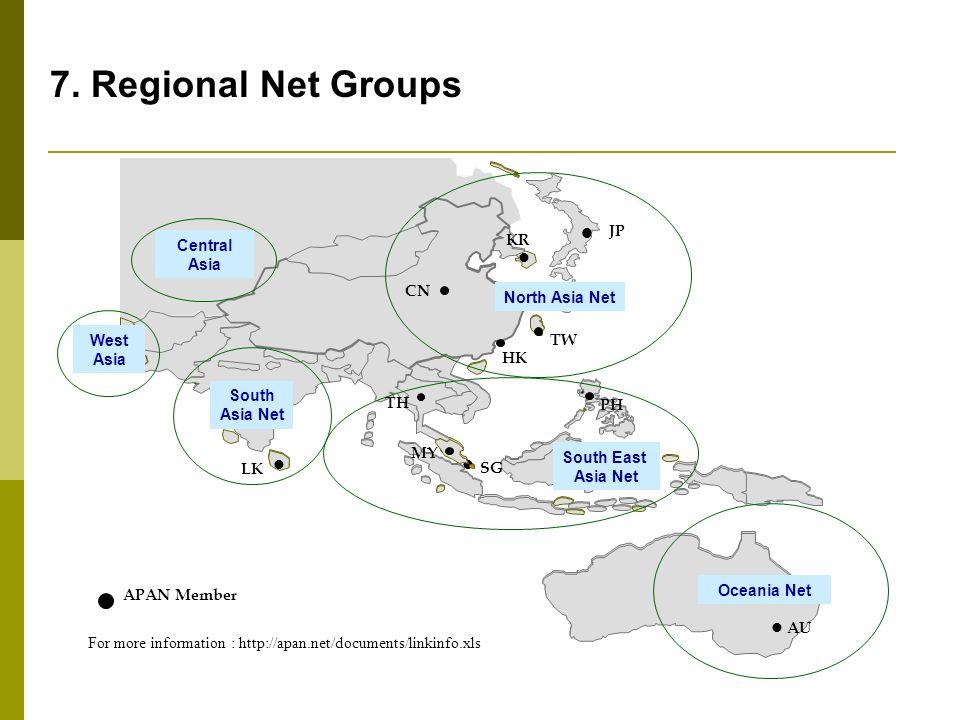 7. Regional Net Groups