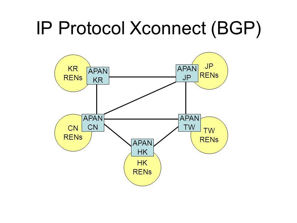 IP Protocol Xconnect (BGP) JP RENs APAN JP KR RENs APAN KR TW RENs APAN TW HK RENs APAN HK CN RENs APAN CN