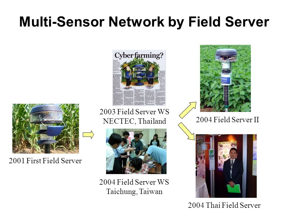 Multi-Sensor Network by Field Server 2004 Field Server II 2004 Thai Field Server 2001 First Field Server 2003 Field Server WS NECTEC, Thailand 2004 Field Server WS Taichung, Taiwan