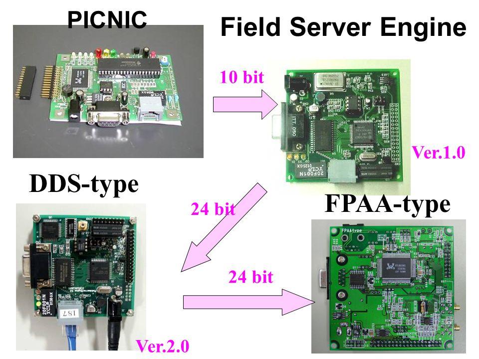 Field Server Engine DDS-type PICNIC Ver.1.0 FPAA-type 24 bit 10 bit 24 bit Ver.2.0