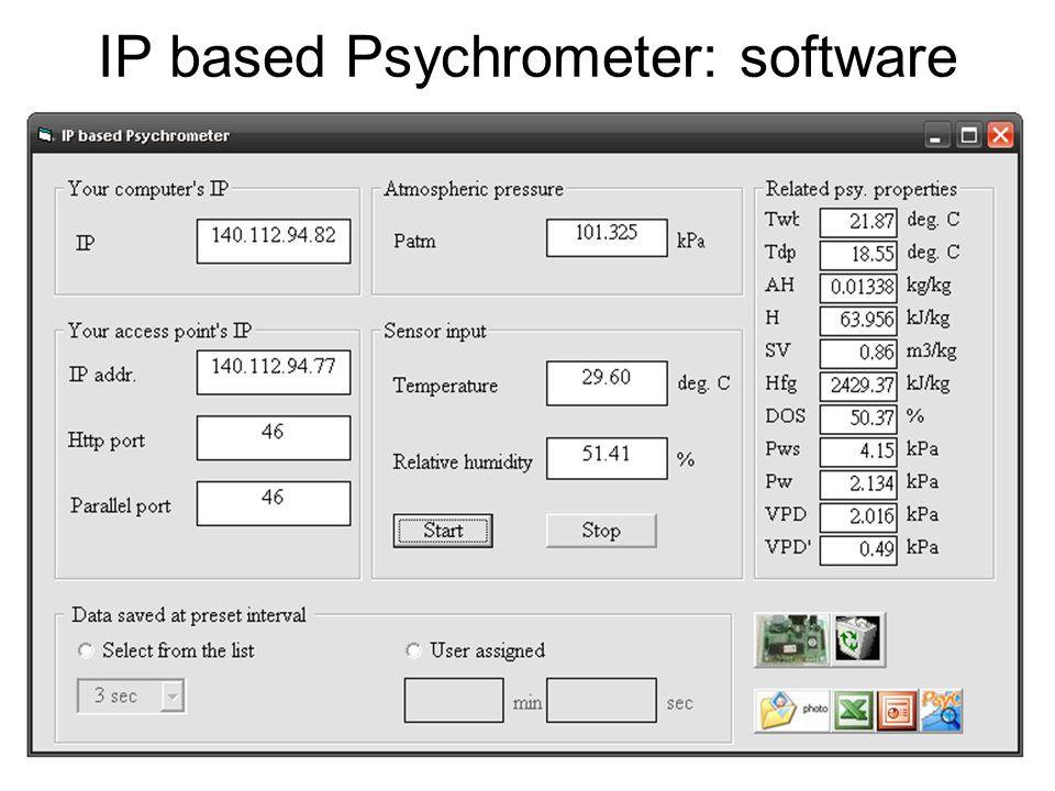 IP based Psychrometer: software