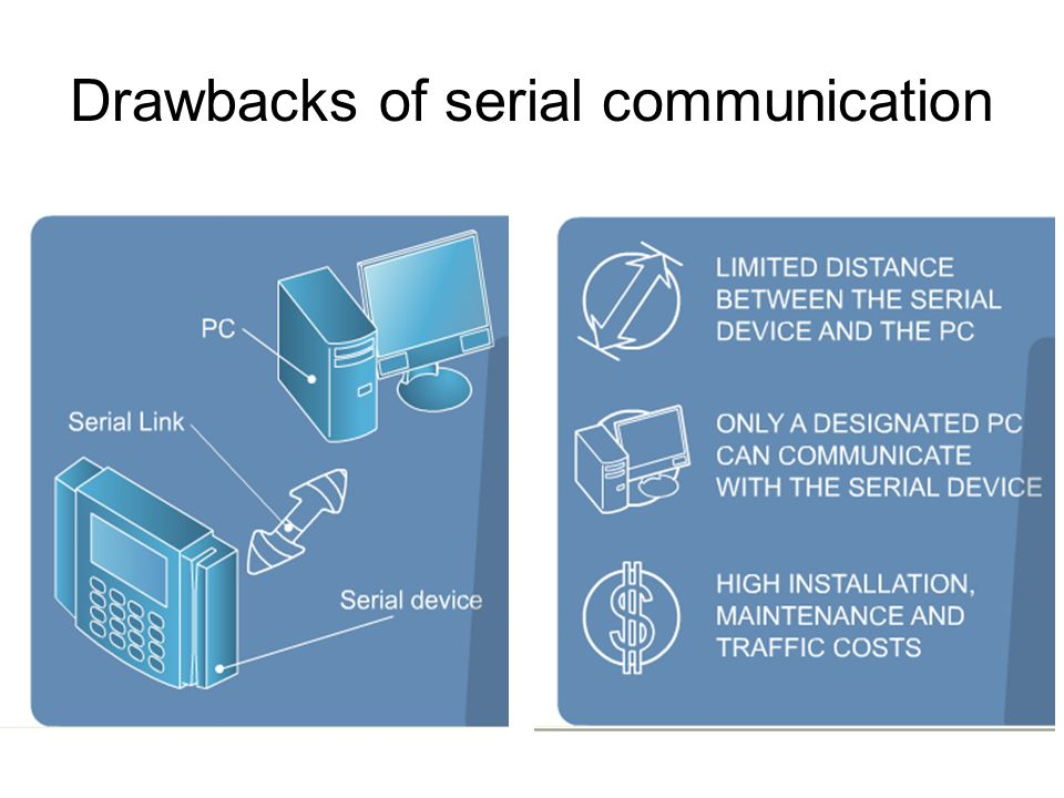 Drawbacks of serial communication