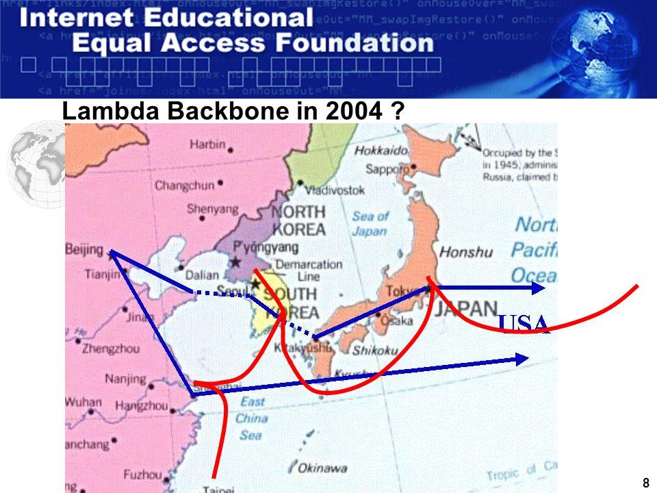 8 Lambda Backbone in 2004 ?