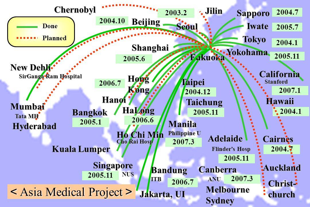 2004.7 Cairnes Sapporo 2004.1 Beijing 2004.12 2005.1 Tokyo Bangkok Shanghai Singapore Kuala Lumper Adelaide Done Planned NUS Flinders Hosp 2004.7 2004