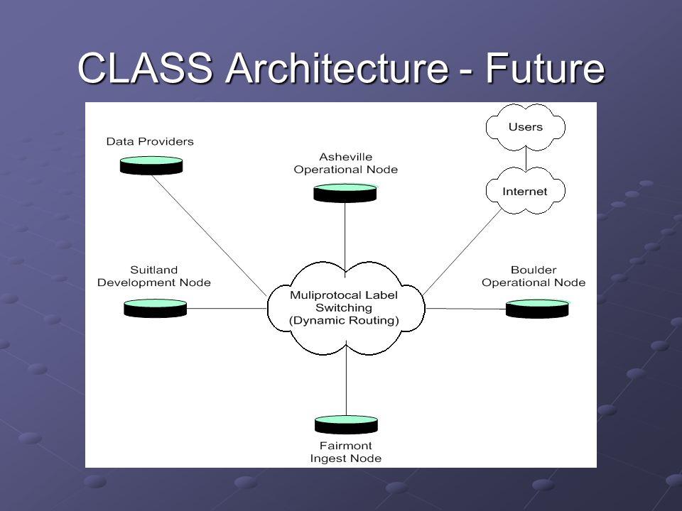 CLASS Architecture - Future