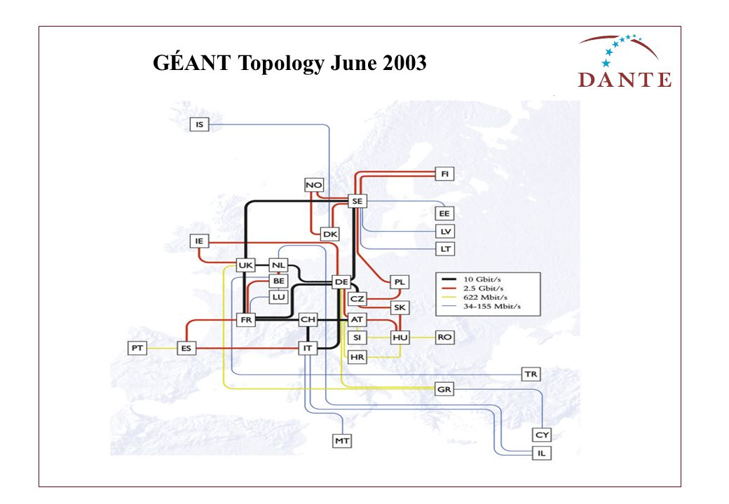 GÉANT Topology June 2003