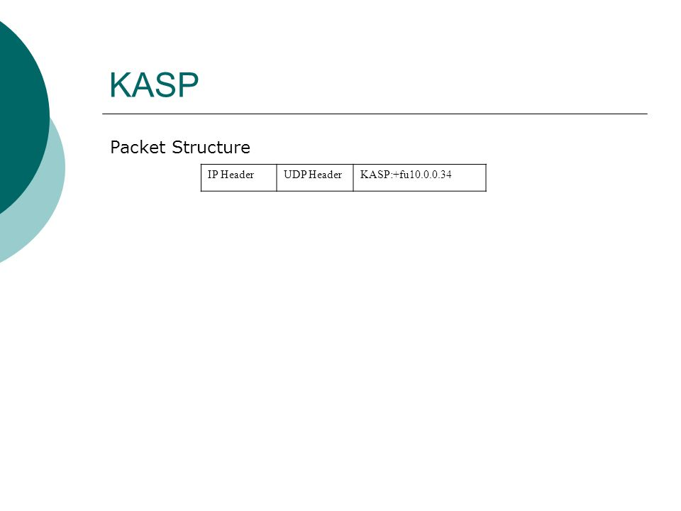 KASP IP HeaderUDP HeaderKASP:+fu Packet Structure