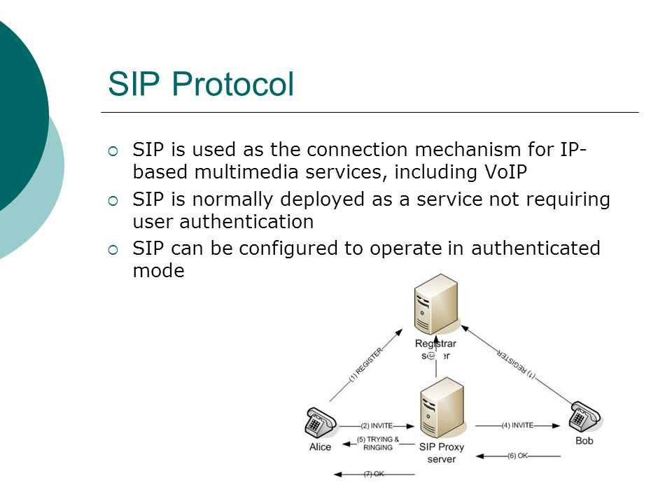 SIP Protocol SIP is used as the connection mechanism for IP- based multimedia services, including VoIP SIP is normally deployed as a service not requiring user authentication SIP can be configured to operate in authenticated mode