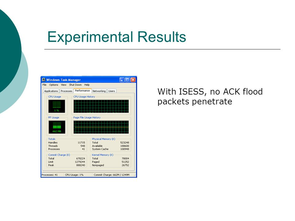Experimental Results With ISESS, no ACK flood packets penetrate
