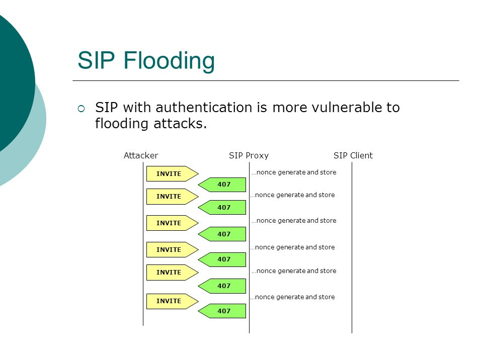 SIP Flooding SIP with authentication is more vulnerable to flooding attacks.