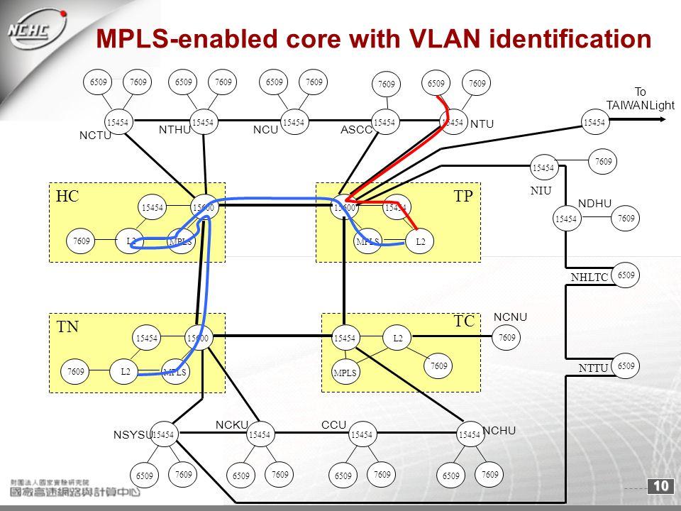 10 NHLTC MPLS-enabled core with VLAN identification TC TP TN L215454 7609 MPLS 15600 15454 L215454 7609 15454 7609 15454 7609 15454 7609 15454 7609 15454 7609 15454 7609 MPLS 15600 15454 L2 MPLS 15600 15454 L2 HC 15454 7609 15454 6509 15454 7609 NCKU NSYSU CCU NCHU NCNU NDHU NTHU NCTU ASCCNCU NTTU NIU NTU 7609 To TAIWANLight 6509