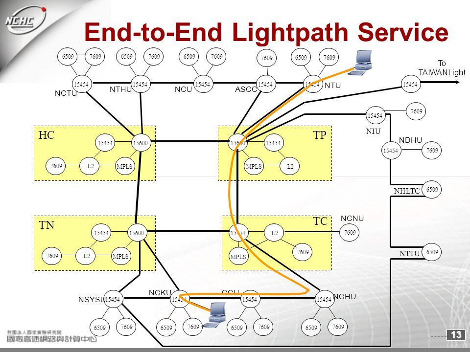 13 MPLS End-to-End Lightpath Service NHLTC TC TP TN L215454 7609 MPLS 15600 15454 L215454 7609 15454 7609 15454 7609 15454 7609 15454 7609 15454 7609 15454 7609 MPLS 15600 15454 L2 MPLS 15600 15454 L2 HC 15454 7609 15454 6509 15454 7609 NCKU NSYSU CCU NCHU NCNU NDHU NTHU NCTU ASCCNCU NTTU NIU NTU 7609 To TAIWANLight 6509