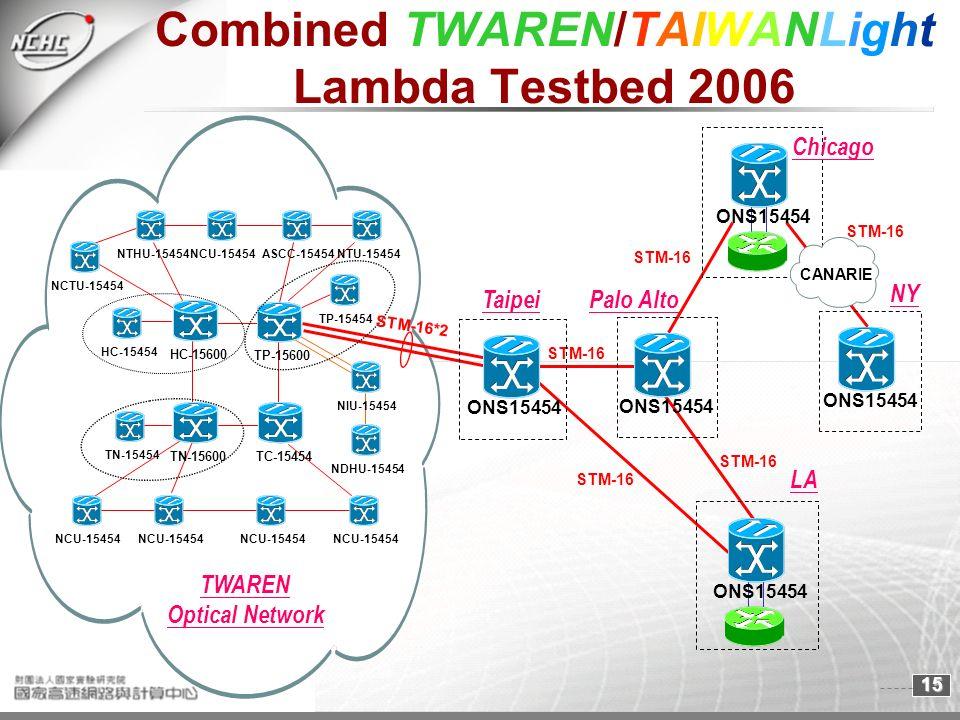 15 STM-16 Combined TWAREN/TAIWANLight Lambda Testbed 2006 NCU-15454 TP-15600 TN-15600TC-15454HC-15600 HC-15454TN-15454NCU-15454 NTU-15454NIU-15454NDHU-15454ASCC-15454NTHU-15454NCTU-15454TP-15454 STM-16*2 STM-16 TWAREN Optical Network ONS15454 Taipei ONS15454 NY ONS15454 Palo Alto Chicago ONS15454 LA ONS15454 CANARIE