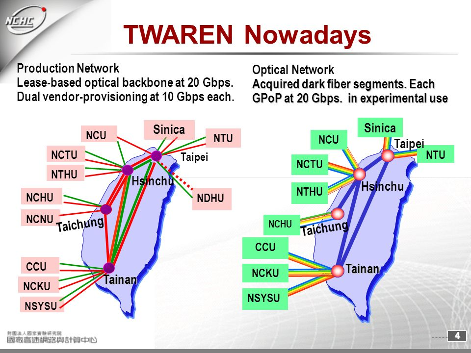 4 TWAREN Nowadays Production Network Lease-based optical backbone at 20 Gbps. Dual vendor-provisioning at 10 Gbps each. Optical Network Acquired dark