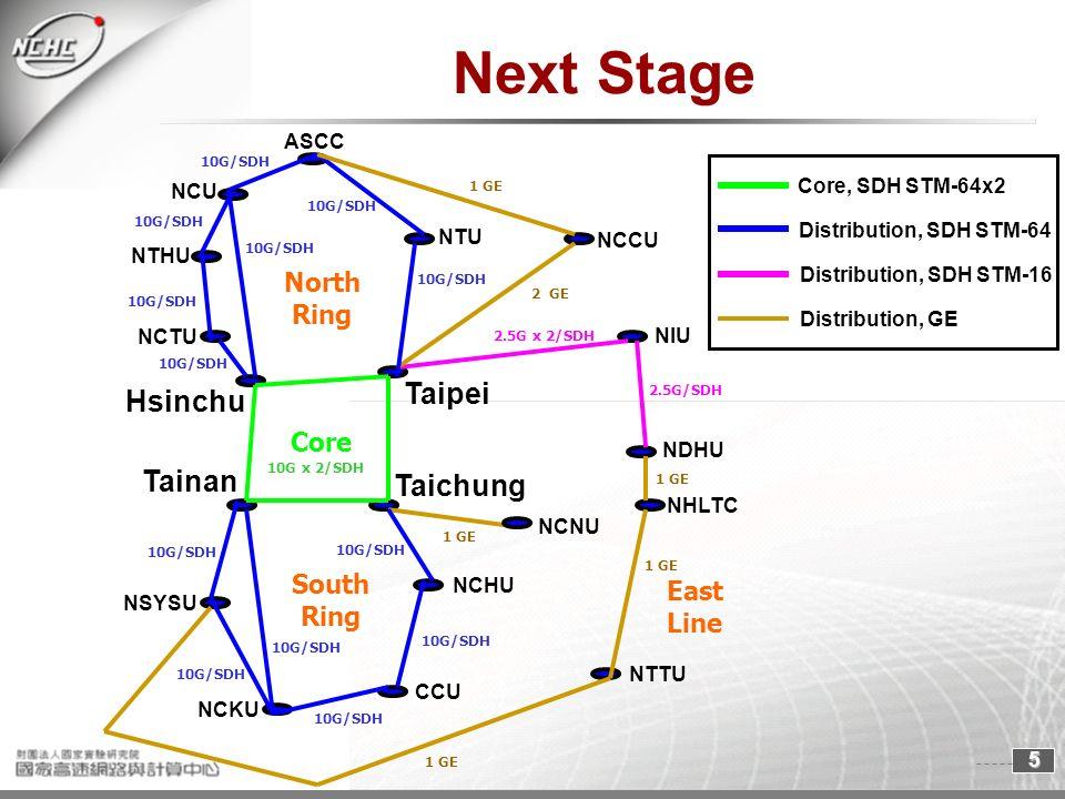 5 Next Stage Tainan Taipei ASCC NTU Hsinchu NCU NCTU NTHU Taichung NSYSU NCKU CCU NCHU NCCU NIU NDHU NHLTC NTTU North Ring South Ring East Line NCNU Core Core, SDH STM-64x2 Distribution, SDH STM-64 Distribution, GE Distribution, SDH STM-16 10G/SDH 2.5G x 2/SDH 2.5G/SDH 1 GE 2 GE 1 GE 10G x 2/SDH