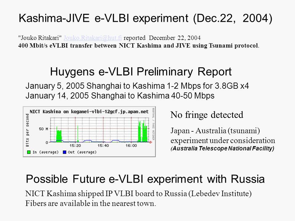 Huygens e-VLBI Preliminary Report January 5, 2005 Shanghai to Kashima 1-2 Mbps for 3.8GB x4 January 14, 2005 Shanghai to Kashima 40-50 Mbps No fringe