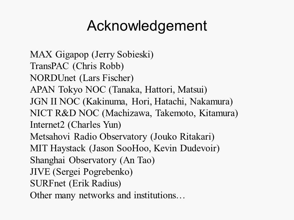 Acknowledgement MAX Gigapop (Jerry Sobieski) TransPAC (Chris Robb) NORDUnet (Lars Fischer) APAN Tokyo NOC (Tanaka, Hattori, Matsui) JGN II NOC (Kakinu