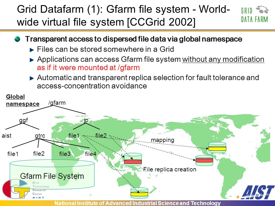 National Institute of Advanced Industrial Science and Technology Grid Datafarm (1): Gfarm file system - World- wide virtual file system [CCGrid 2002]