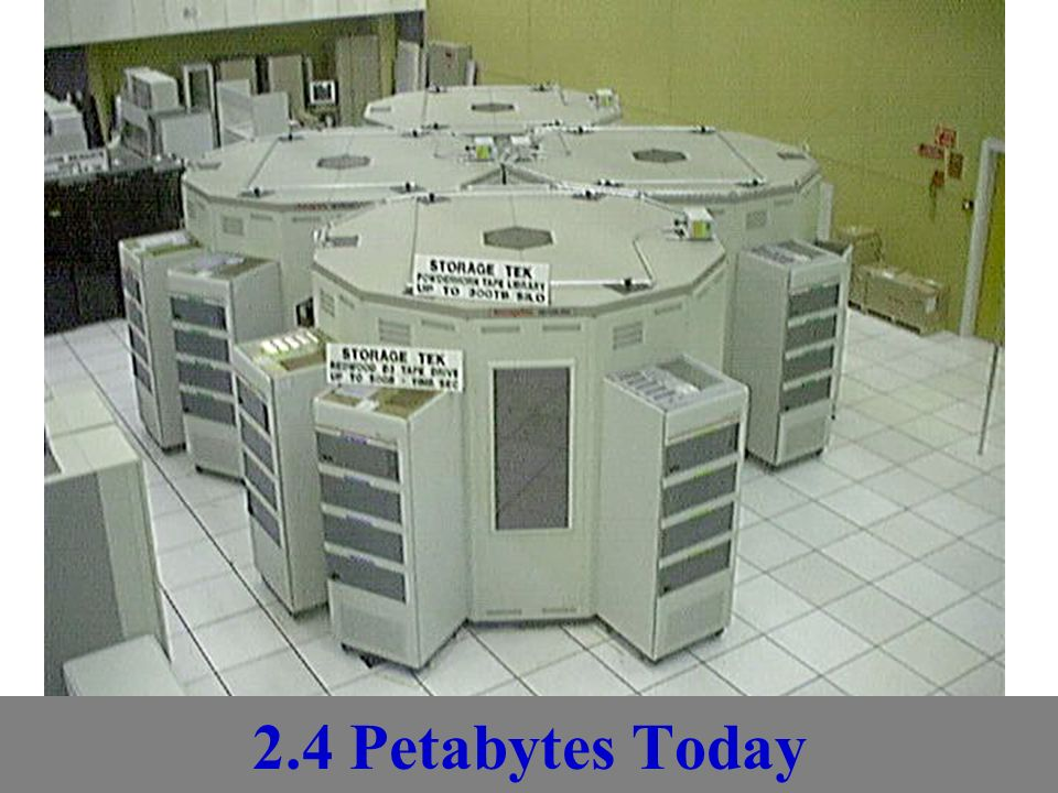 2.4 Petabytes Today