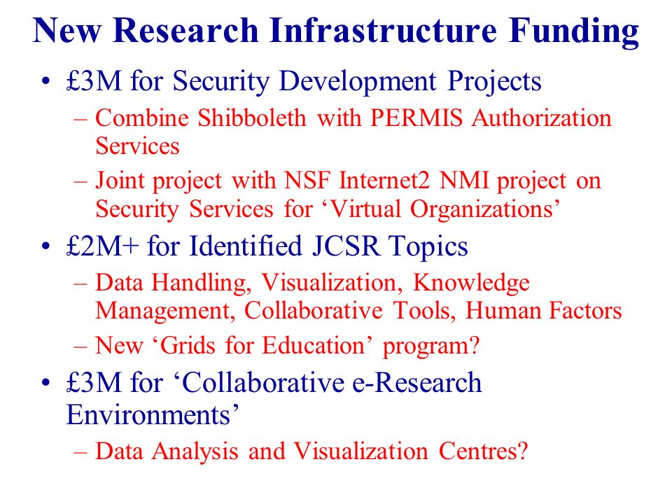 New Research Infrastructure Funding £3M for Security Development Projects –Combine Shibboleth with PERMIS Authorization Services –Joint project with NSF Internet2 NMI project on Security Services for Virtual Organizations £2M+ for Identified JCSR Topics –Data Handling, Visualization, Knowledge Management, Collaborative Tools, Human Factors –New Grids for Education program.