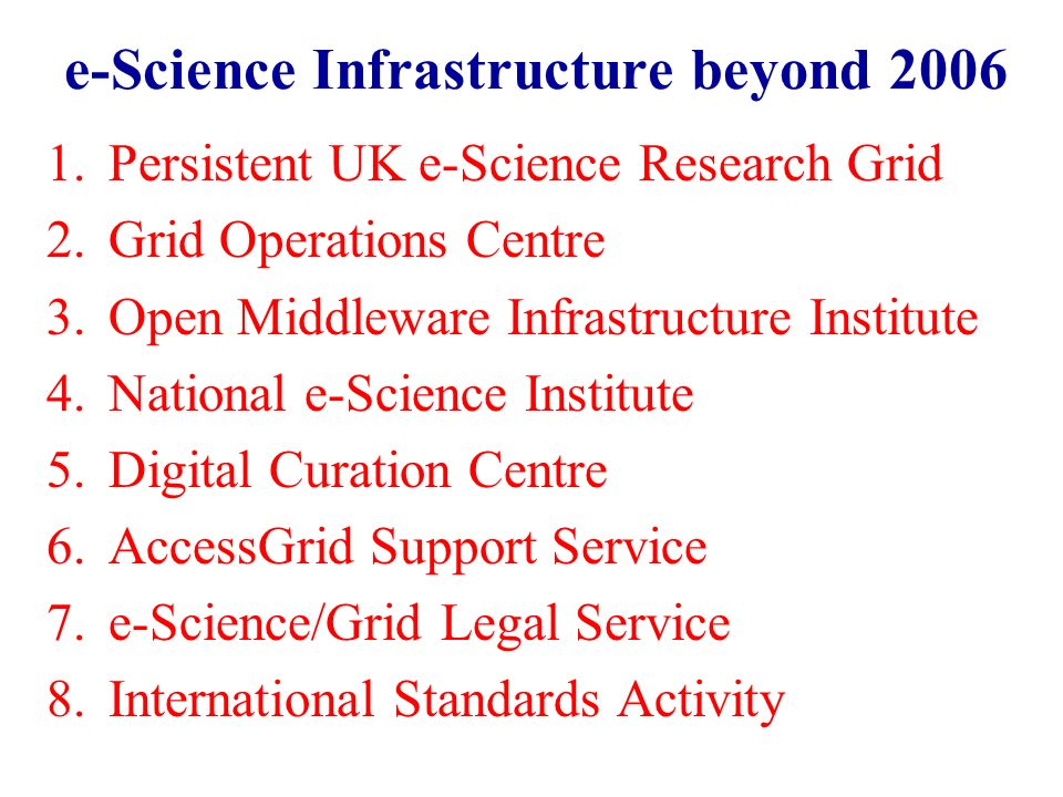 e-Science Infrastructure beyond Persistent UK e-Science Research Grid 2.Grid Operations Centre 3.Open Middleware Infrastructure Institute 4.National e-Science Institute 5.Digital Curation Centre 6.AccessGrid Support Service 7.e-Science/Grid Legal Service 8.International Standards Activity