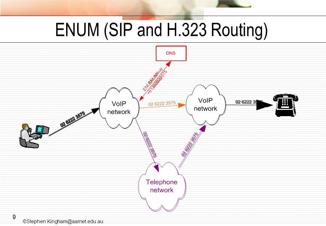 9 ENUM (SIP and H.323 Routing) ©Stephen Kingham@aarnet.edu.au