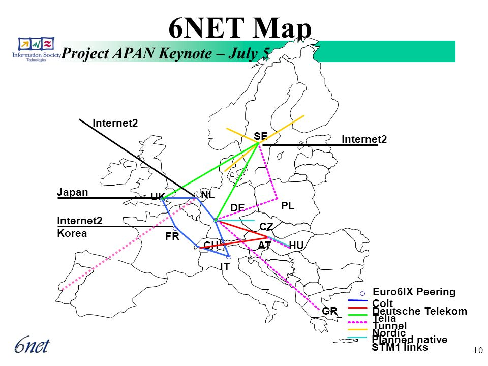 Project APAN Keynote – July 5, 2004 10 6NET Map