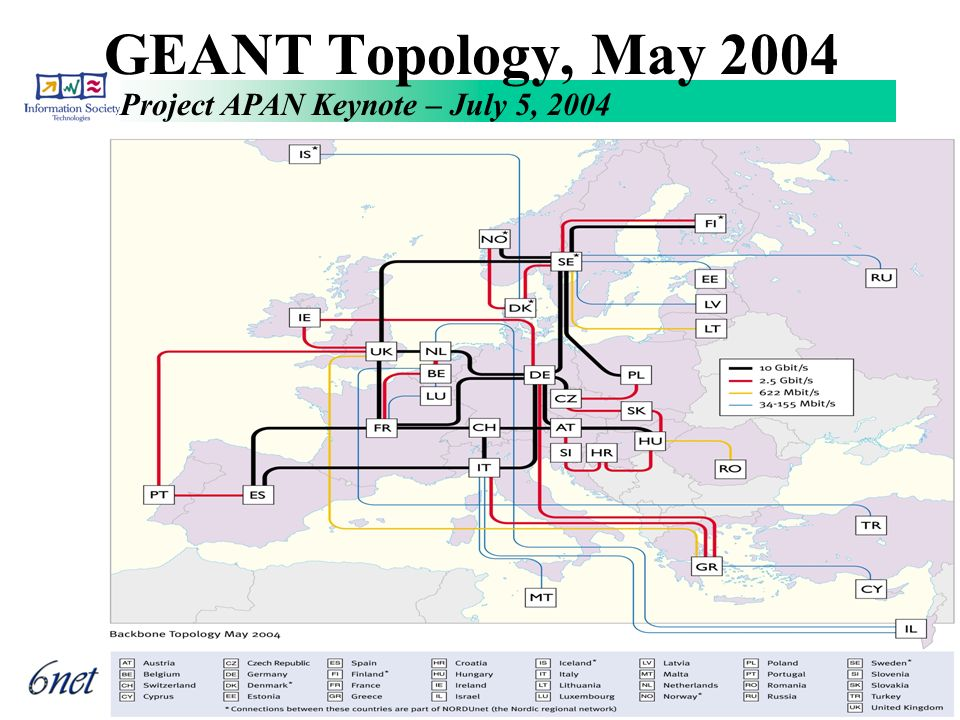 Project APAN Keynote – July 5, 2004 18 GEANT Topology, May 2004