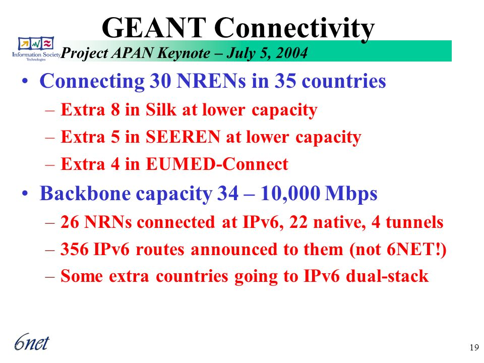 Project APAN Keynote – July 5, 2004 19 GEANT Connectivity Connecting 30 NRENs in 35 countries –Extra 8 in Silk at lower capacity –Extra 5 in SEEREN at lower capacity –Extra 4 in EUMED-Connect Backbone capacity 34 – 10,000 Mbps –26 NRNs connected at IPv6, 22 native, 4 tunnels –356 IPv6 routes announced to them (not 6NET!) –Some extra countries going to IPv6 dual-stack