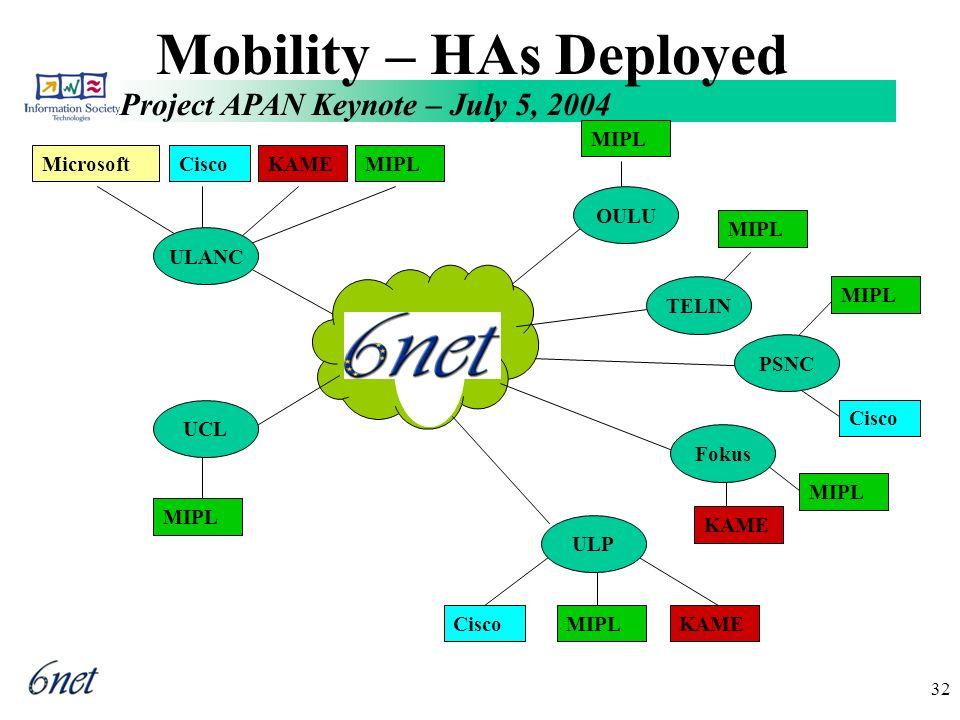 Project APAN Keynote – July 5, 2004 32 Mobility – HAs Deployed UCL MicrosoftCiscoKAME ULANC Fokus OULU ULP PSNC MIPL Cisco TELIN MIPL KAME CiscoMIPLKAME