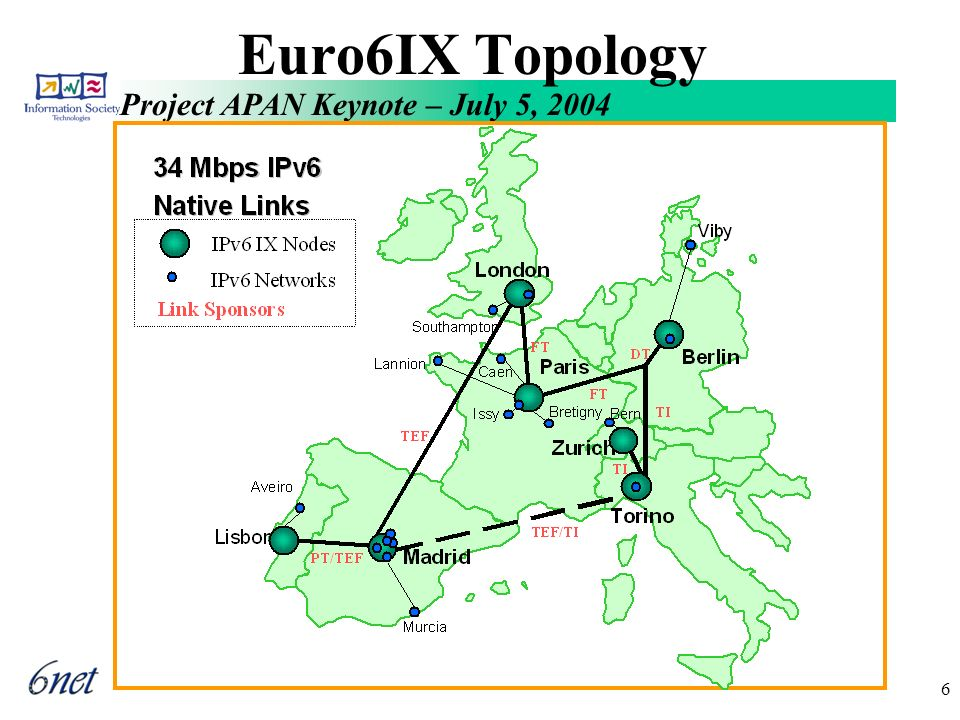 Project APAN Keynote – July 5, 2004 6 Euro6IX Topology