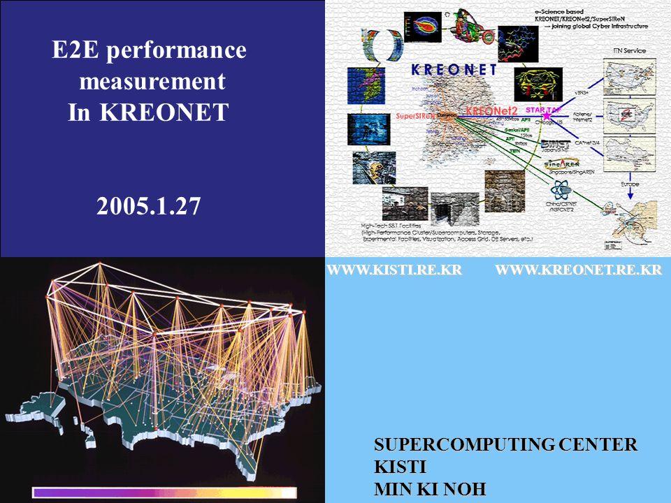 WWW.KISTI.RE.KRWWW.KREONET.RE.KR SUPERCOMPUTING CENTER KISTI MIN KI NOH E2E performance measurement In KREONET 2005.1.27