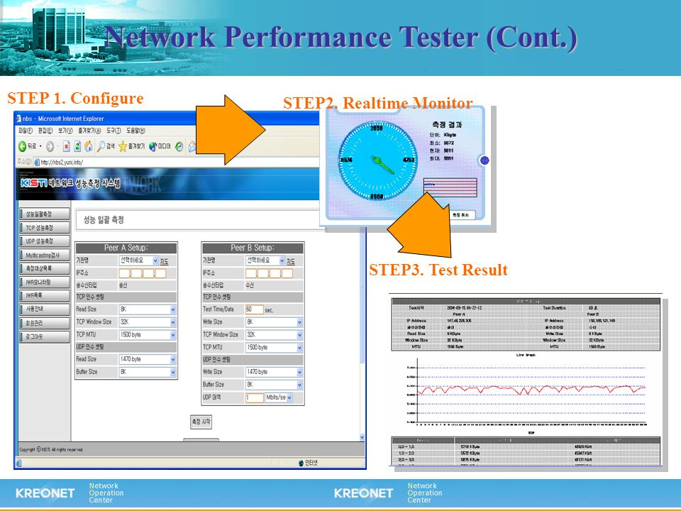 STEP 1. Configure STEP2. Realtime Monitor STEP3. Test Result Network Performance Tester (Cont.)