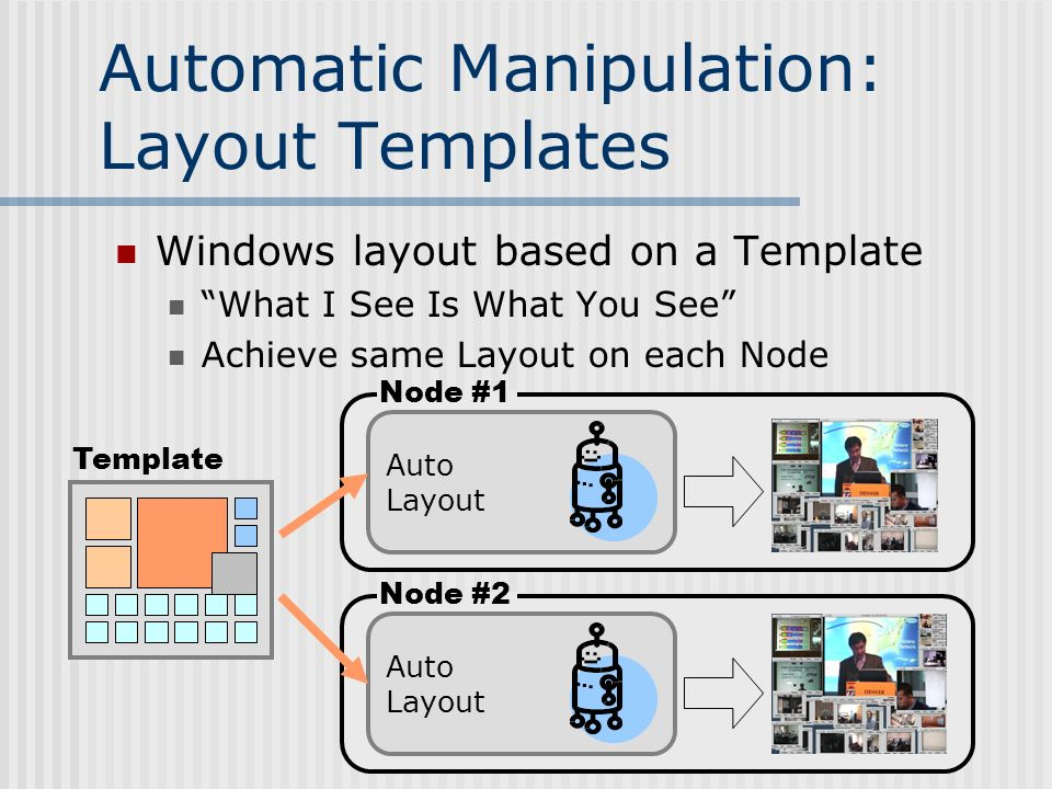 Automatic Manipulation: Layout Templates Windows layout based on a Template What I See Is What You See Achieve same Layout on each Node Auto Layout Auto Layout Template Node #1 Node #2