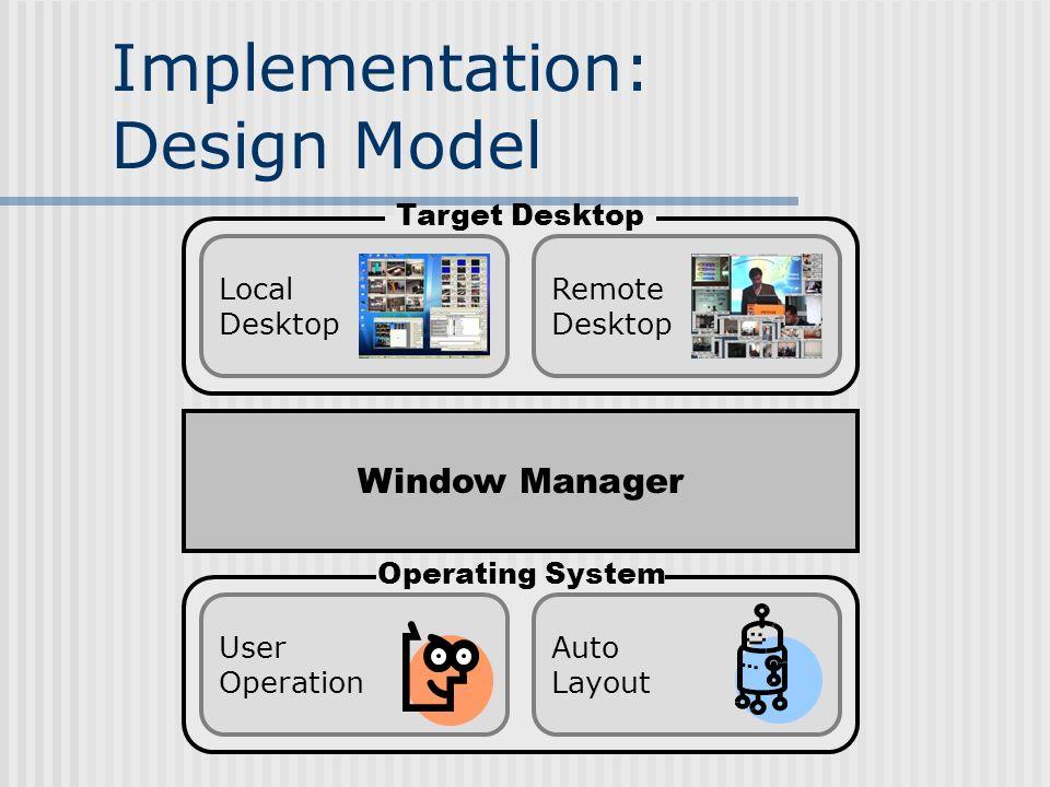 Implementation: Design Model Auto Layout User Operation Window Manager Local Desktop Remote Desktop Target Desktop Operating System