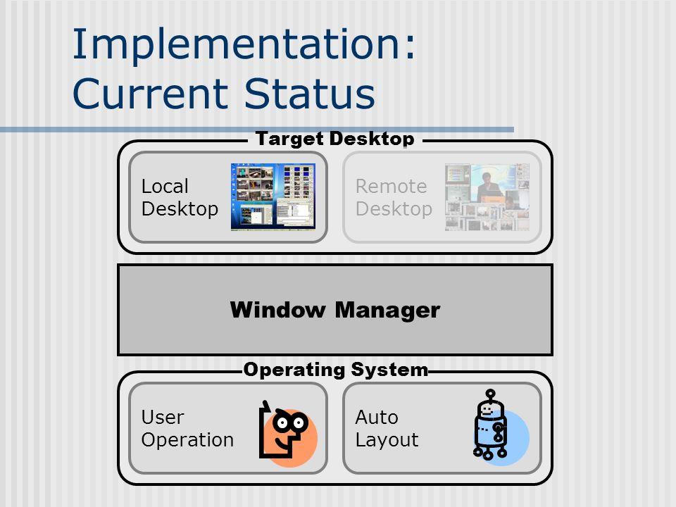 Implementation: Current Status Auto Layout User Operation Window Manager Local Desktop Remote Desktop Target Desktop Operating System