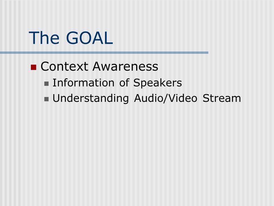 The GOAL Context Awareness Information of Speakers Understanding Audio/Video Stream