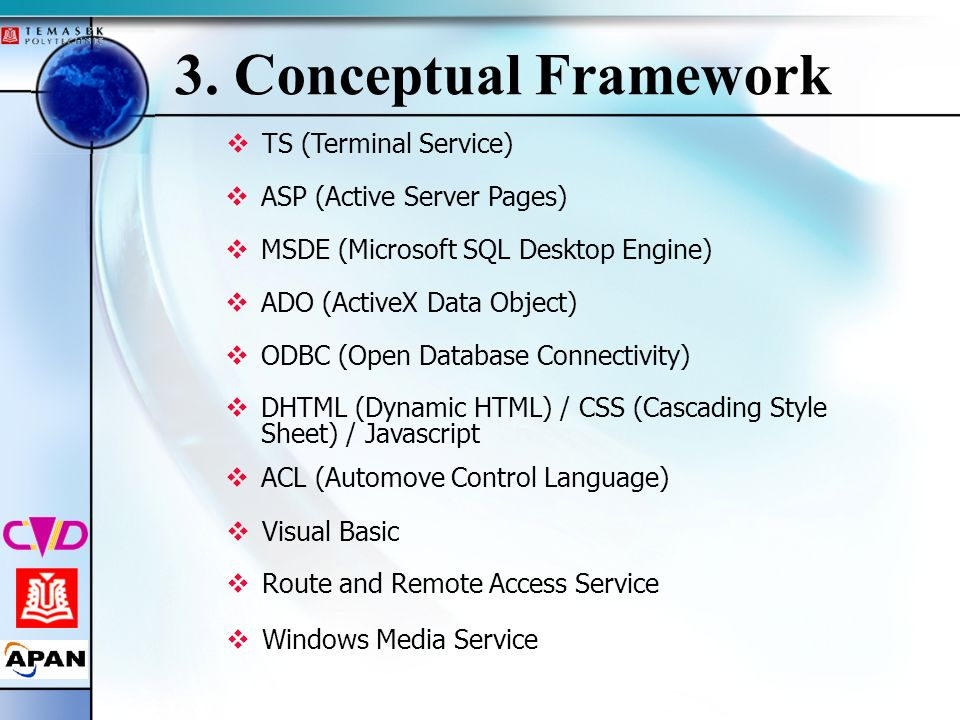 TS (Terminal Service) ASP (Active Server Pages) MSDE (Microsoft SQL Desktop Engine) ADO (ActiveX Data Object) ODBC (Open Database Connectivity) DHTML